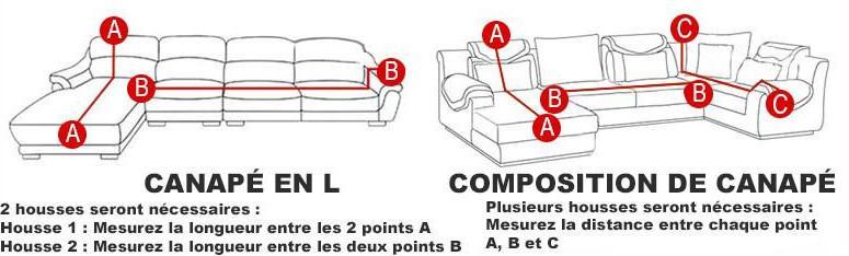 Guide des tailles - Housses Extensibles de Fauteuil et Canapé - La Maison des Housses